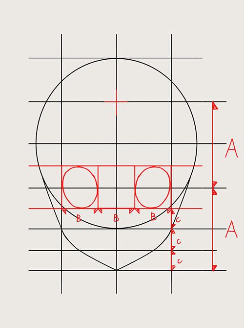 顔の構成比率の確認等
